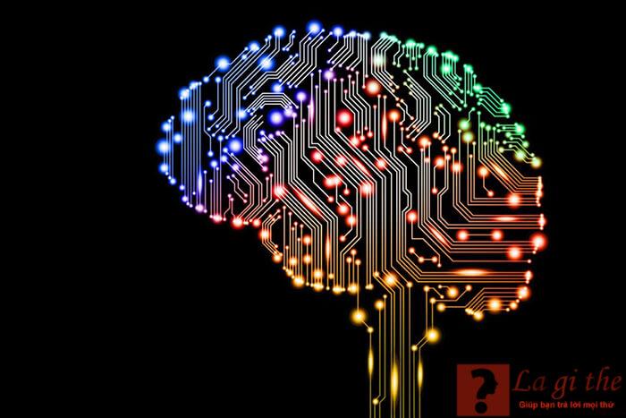 Lý thuyết trí tuệ nhân tạo