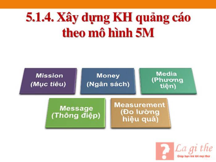 Mô hình 5M