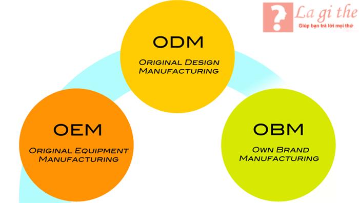 Phân biệt OEM - ODM - OBM