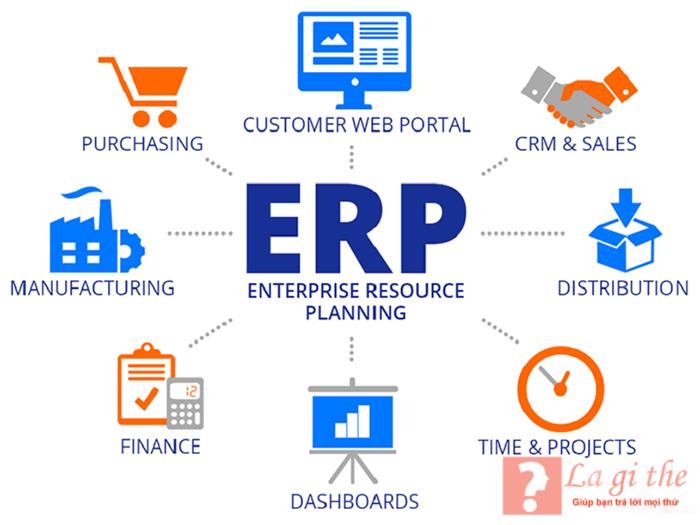 Quy trình ERP