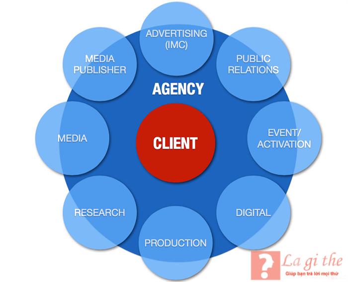 Agency là gì