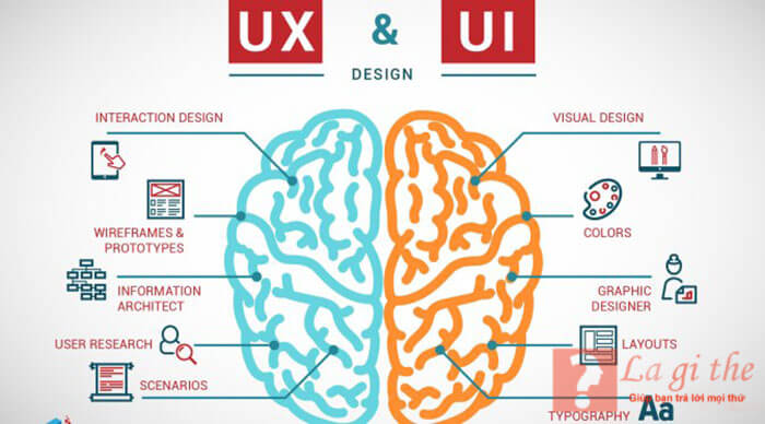 Phân biệt UX và UI