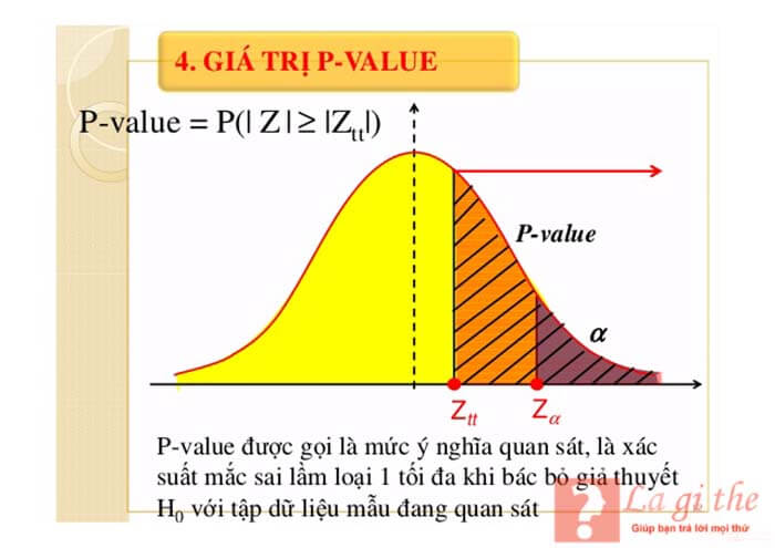 Trị giá P-value