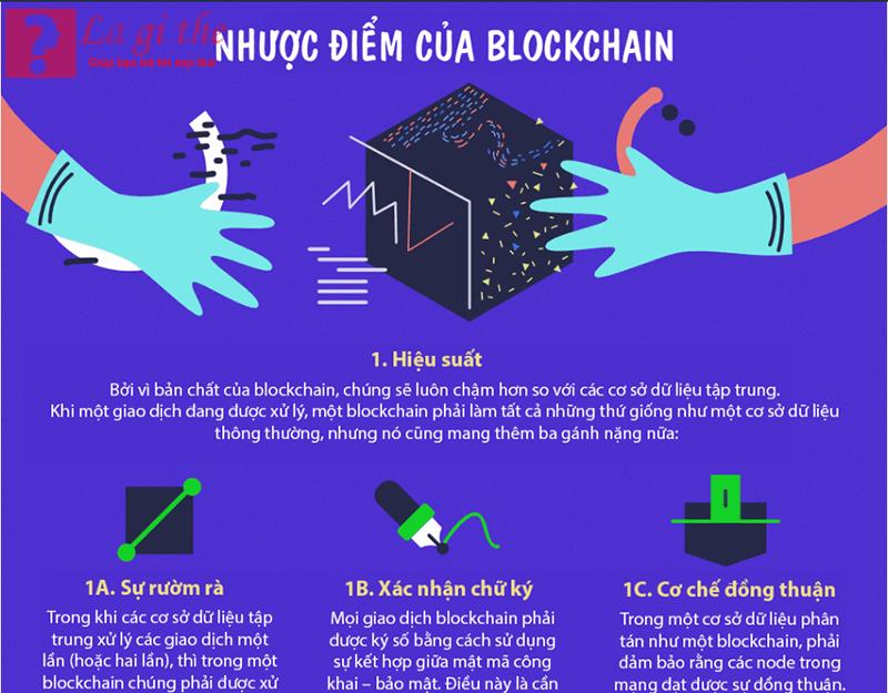 Nhược điểm củablockchain