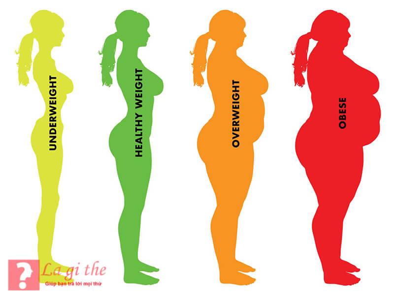 Chỉ số BMI thể hiện cơ thể bạn như thế nào