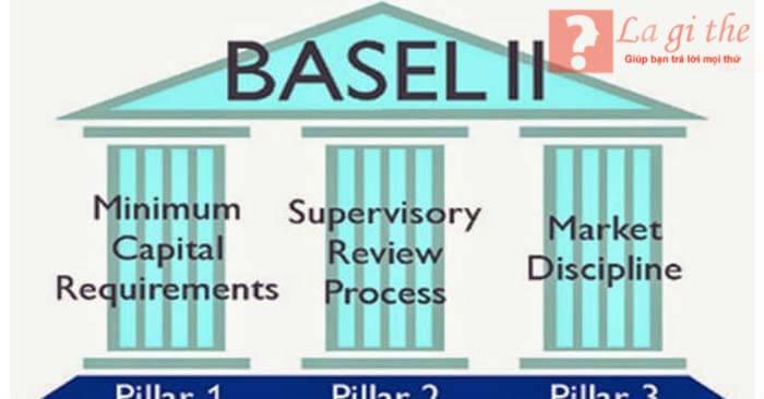 Basel 2 là gì?