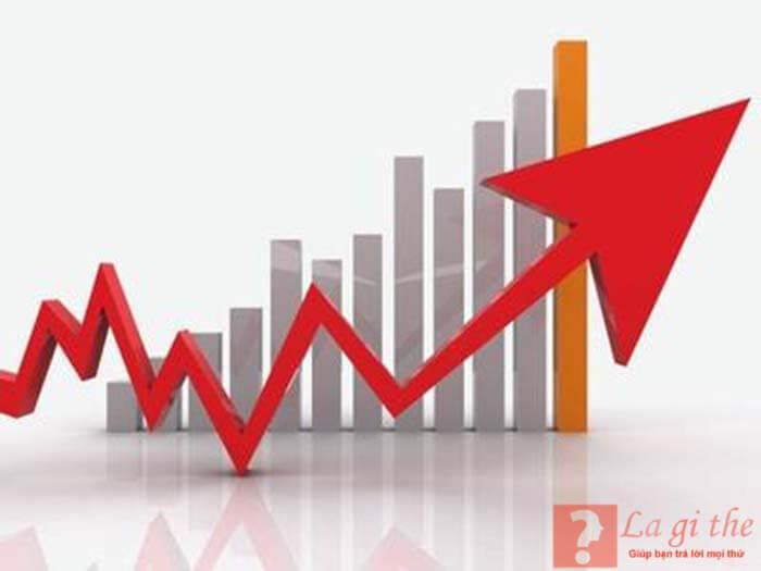 Đồ thị tăng trưởng kinh tế