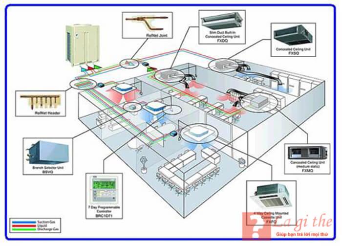 Hệ thống an toàn M&E