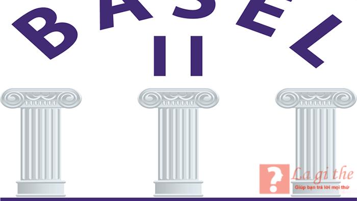 Lộ trình Basel 2