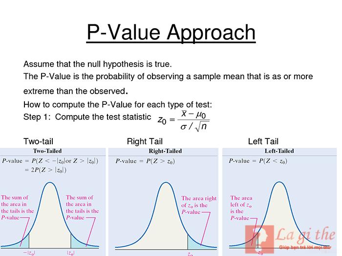 Nghiên cứu P-value