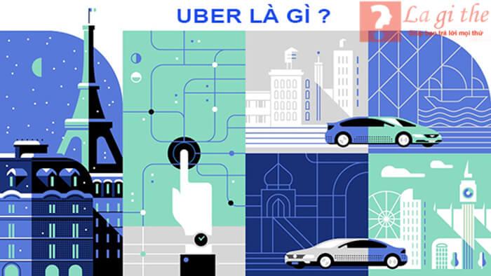 Quy trình uber