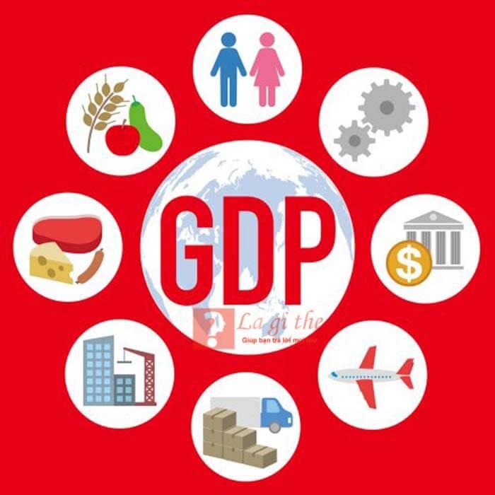 So sánh GDP và GNP