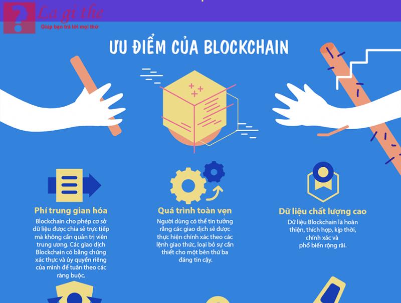 Ưu điểm củablockchain