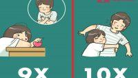 Thế hệ 10x, 9x là gì – Có sự khác biệt nào hay không?