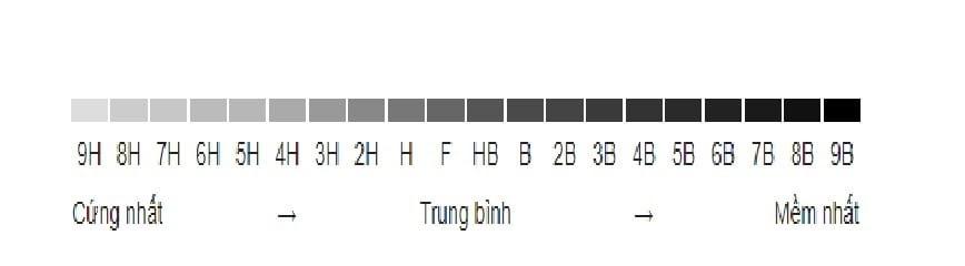 Thang đo Mohs